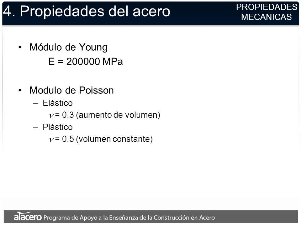 4. Propiedades del acero Módulo de Young E = 200000 MPa