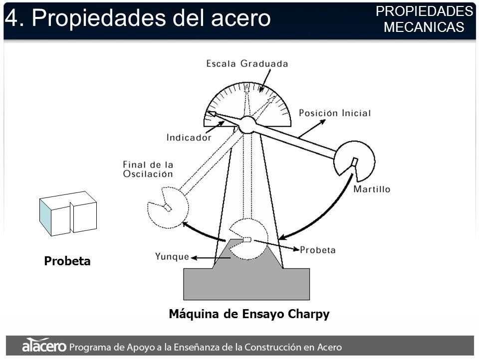 4. Propiedades del acero PROPIEDADES MECANICAS Probeta
