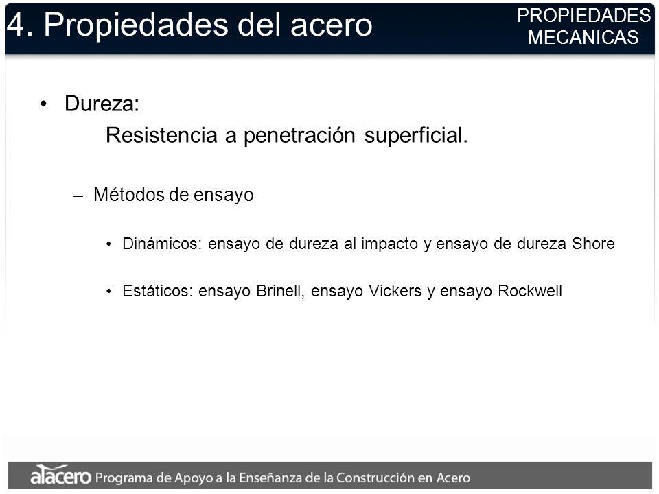 4. Propiedades del acero Dureza: