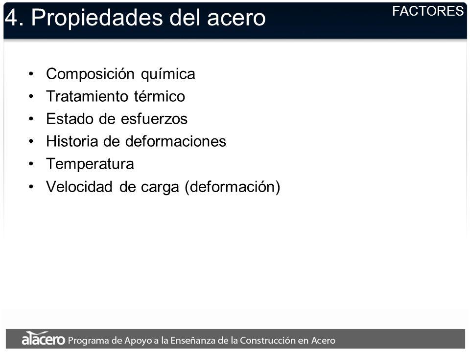 4. Propiedades del acero Composición química Tratamiento térmico
