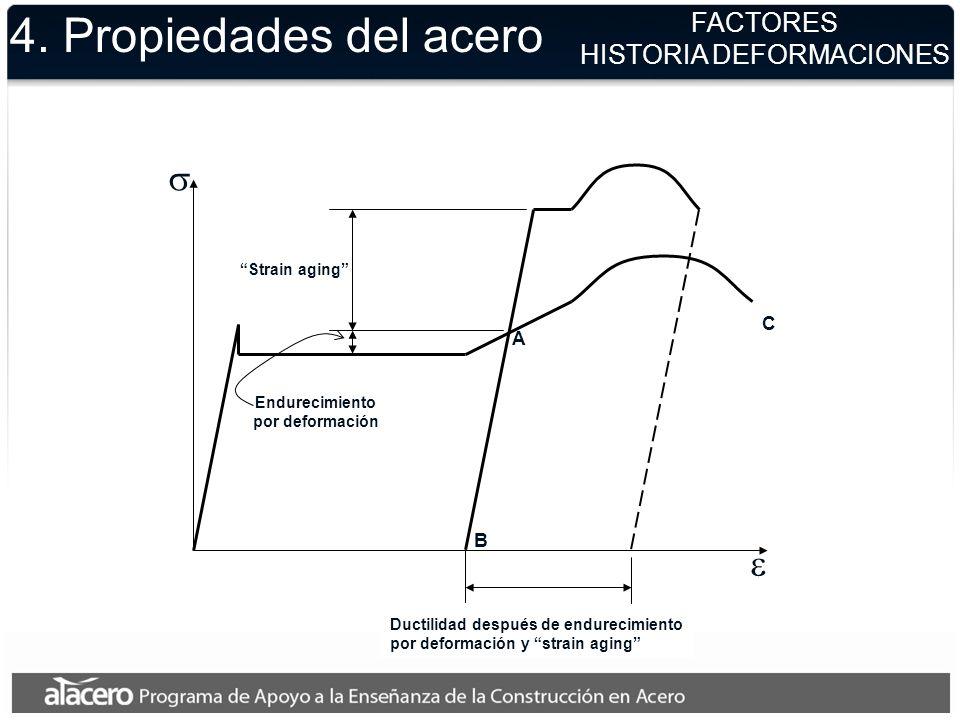 HISTORIA DEFORMACIONES
