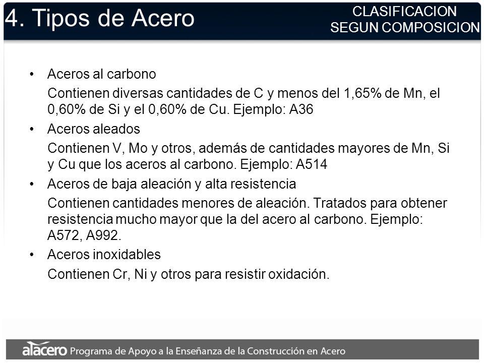 4. Tipos de Acero CLASIFICACION SEGUN COMPOSICION Aceros al carbono