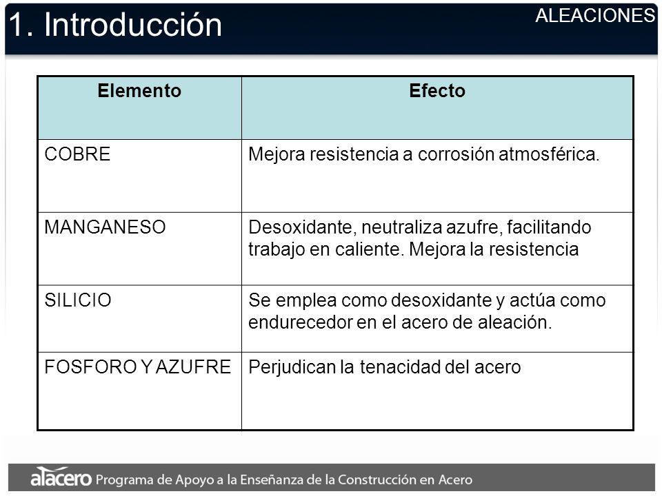 1. Introducción ALEACIONES Elemento Efecto COBRE