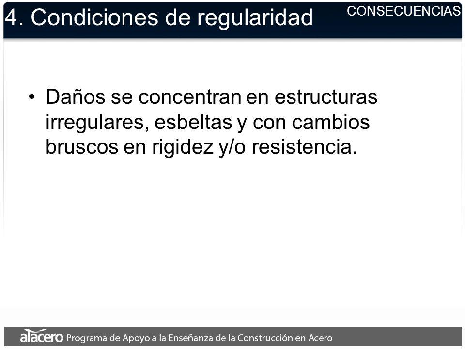 4. Condiciones de regularidad