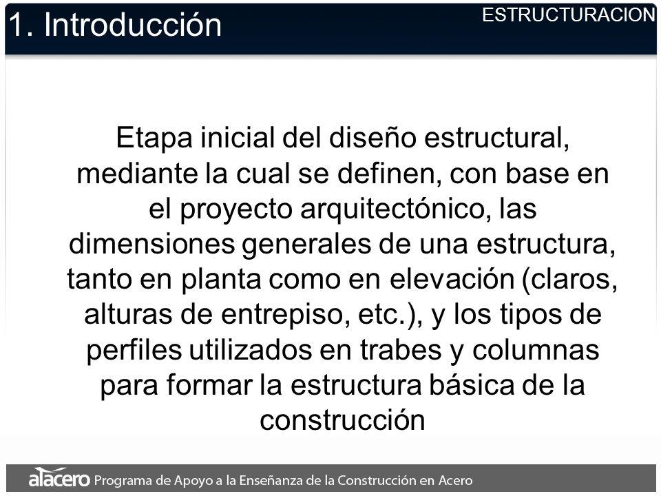 1. IntroducciónESTRUCTURACION.