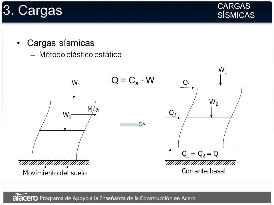 3. Cargas Cargas sísmicas Q = Cs · W CARGAS SÍSMICAS