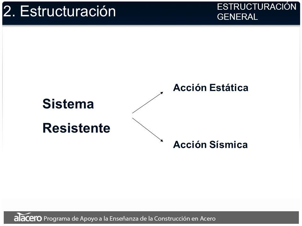 2. Estructuración Sistema Resistente Acción Estática Acción Sísmica