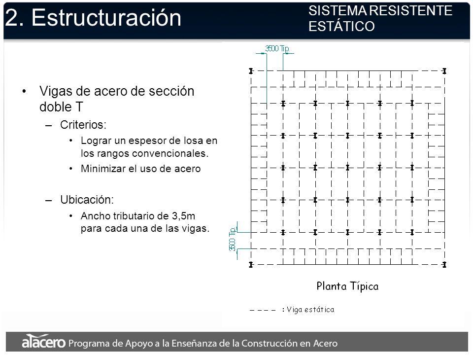 2. Estructuración SISTEMA RESISTENTE ESTÁTICO
