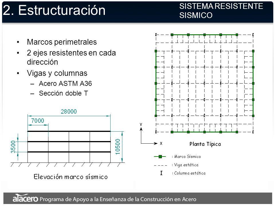 2. Estructuración SISTEMA RESISTENTE SISMICO Marcos perimetrales