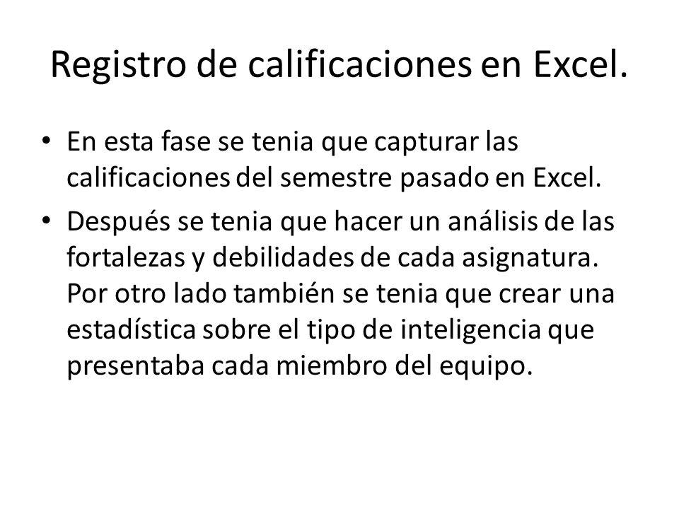 Registro de calificaciones en Excel.