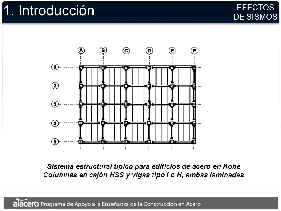 1. Introducción EFECTOS DE SISMOS