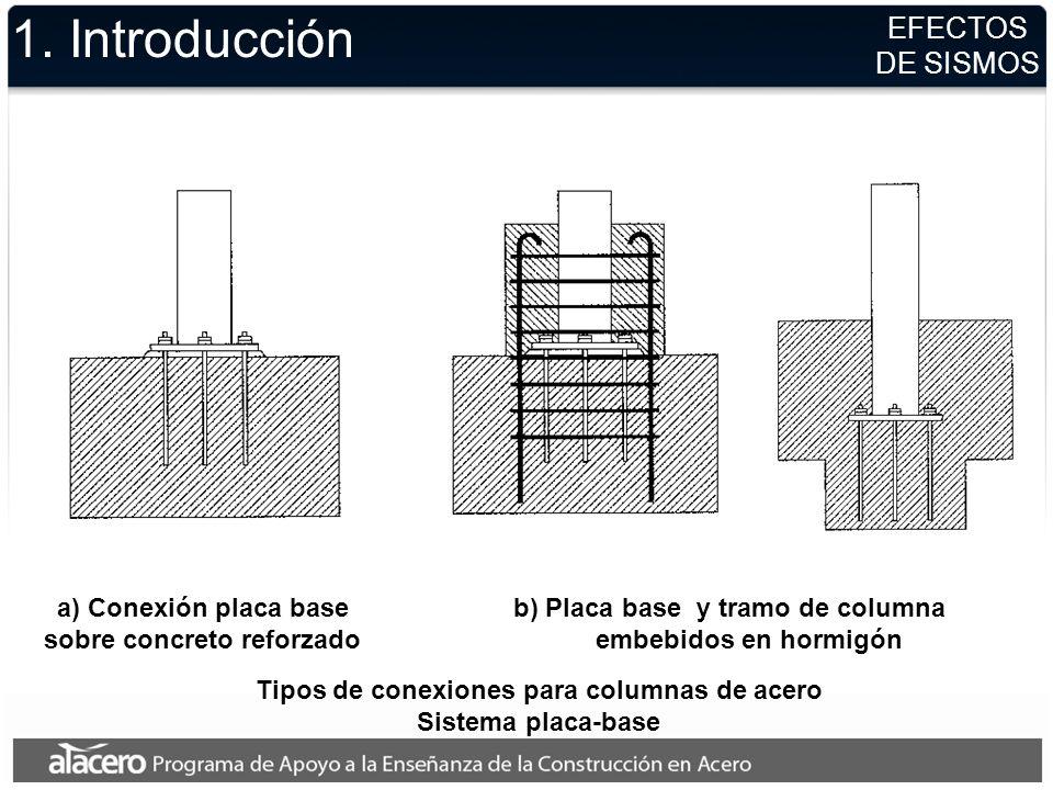 1. Introducción EFECTOS DE SISMOS a) Conexión placa base