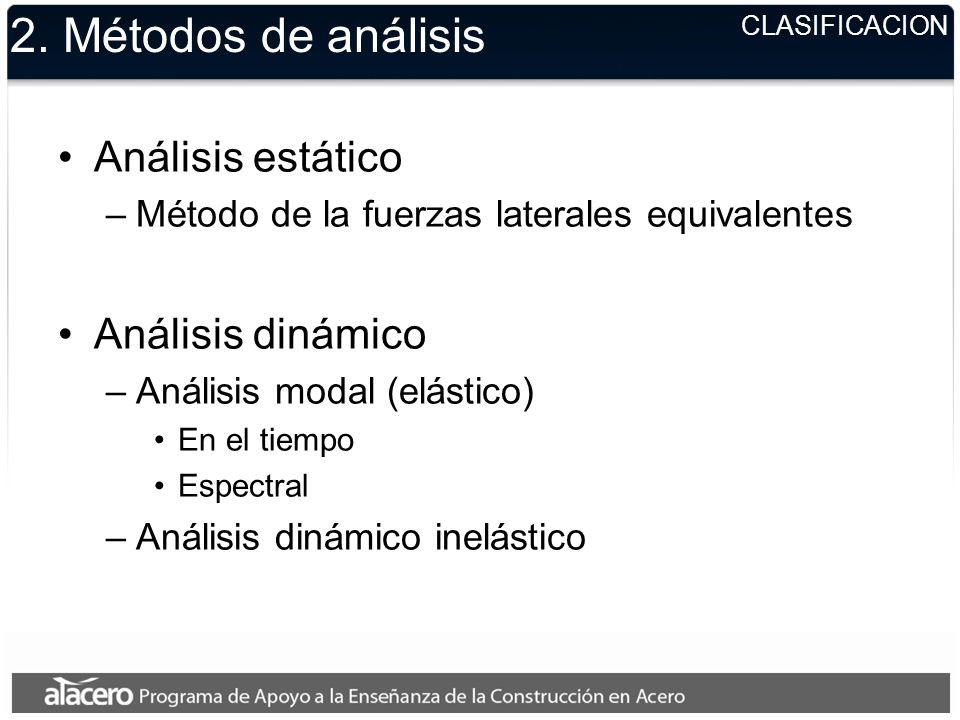 2. Métodos de análisis Análisis estático Análisis dinámico