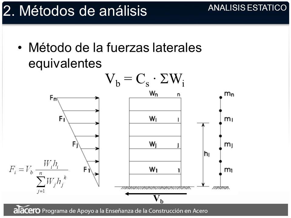 2. Métodos de análisis Vb = Cs · SWi