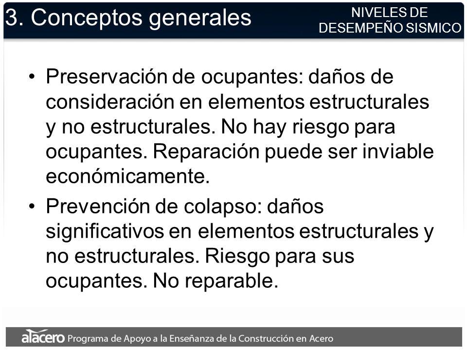 3. Conceptos generales NIVELES DE. DESEMPEÑO SISMICO.