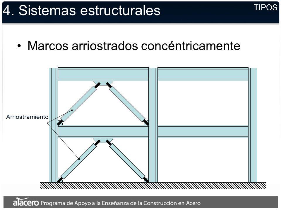4. Sistemas estructurales