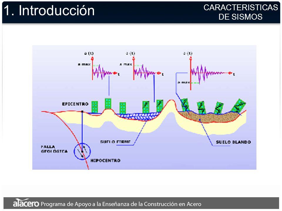 1. Introducción CARACTERISTICAS DE SISMOS