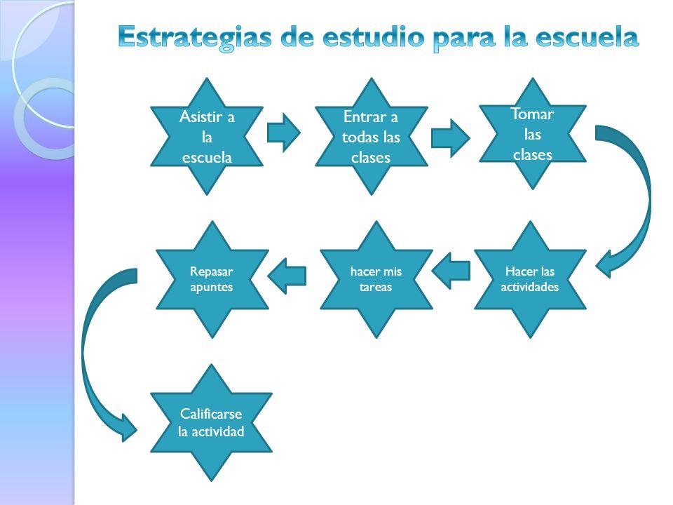 Estrategias de estudio para la escuela