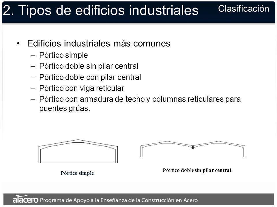 2. Tipos de edificios industriales