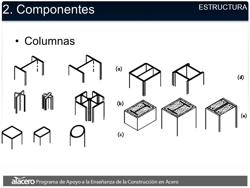 2. Componentes Columnas ESTRUCTURA