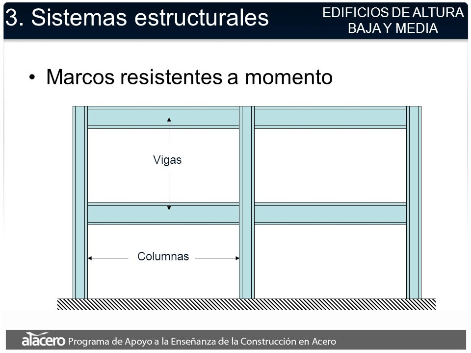 3. Sistemas estructurales