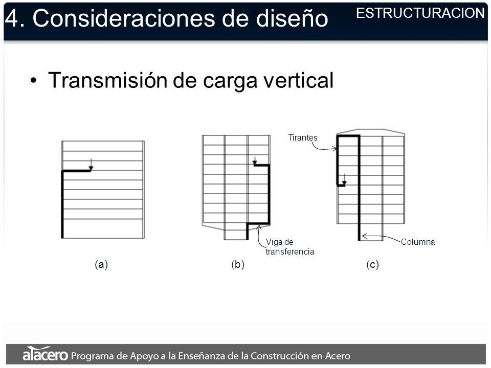 4. Consideraciones de diseño
