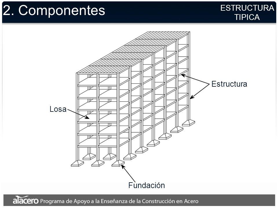 2. Componentes ESTRUCTURA TIPICA Estructura Losa Fundación