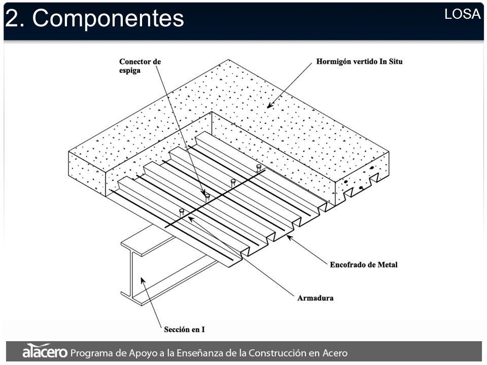 2. Componentes LOSA.