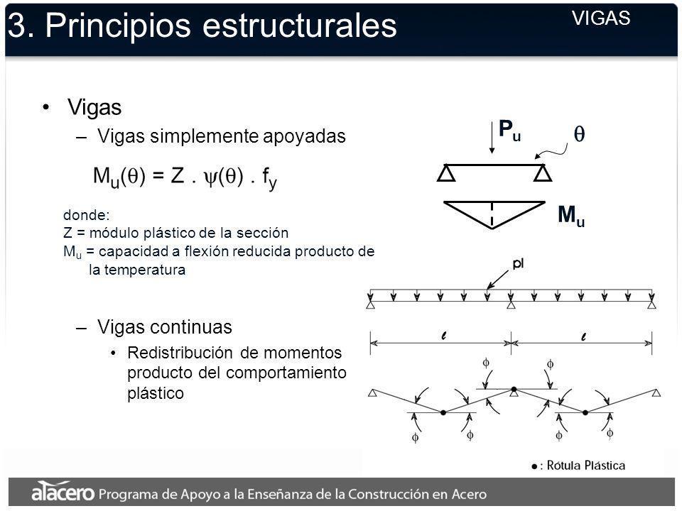 3. Principios estructurales