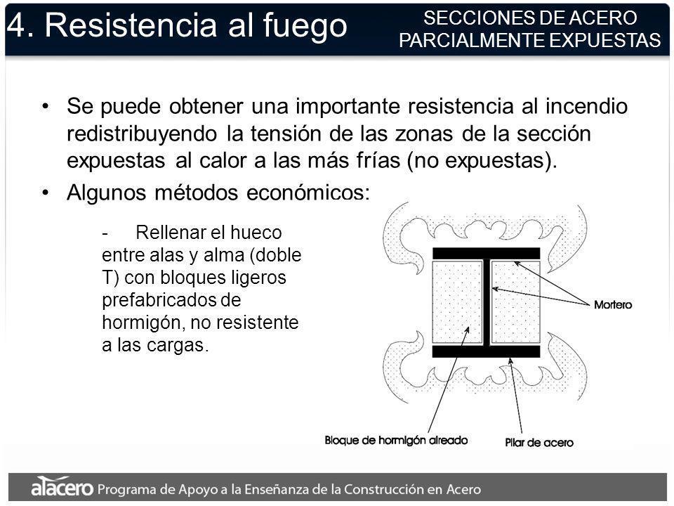 SECCIONES DE ACERO PARCIALMENTE EXPUESTAS