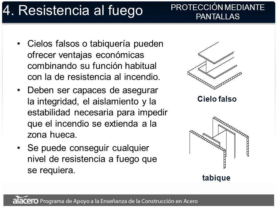 PROTECCIÓN MEDIANTE PANTALLAS