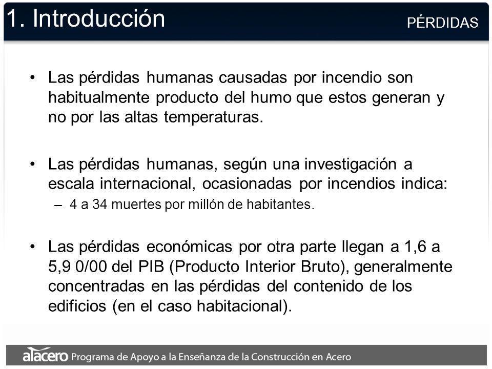 1. Introducción PÉRDIDAS.