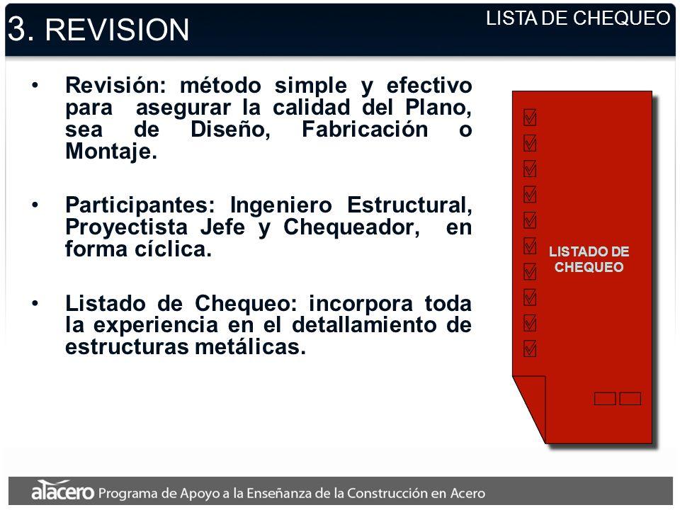 3. REVISION LISTA DE CHEQUEO. Revisión: método simple y efectivo para asegurar la calidad del Plano, sea de Diseño, Fabricación o Montaje.