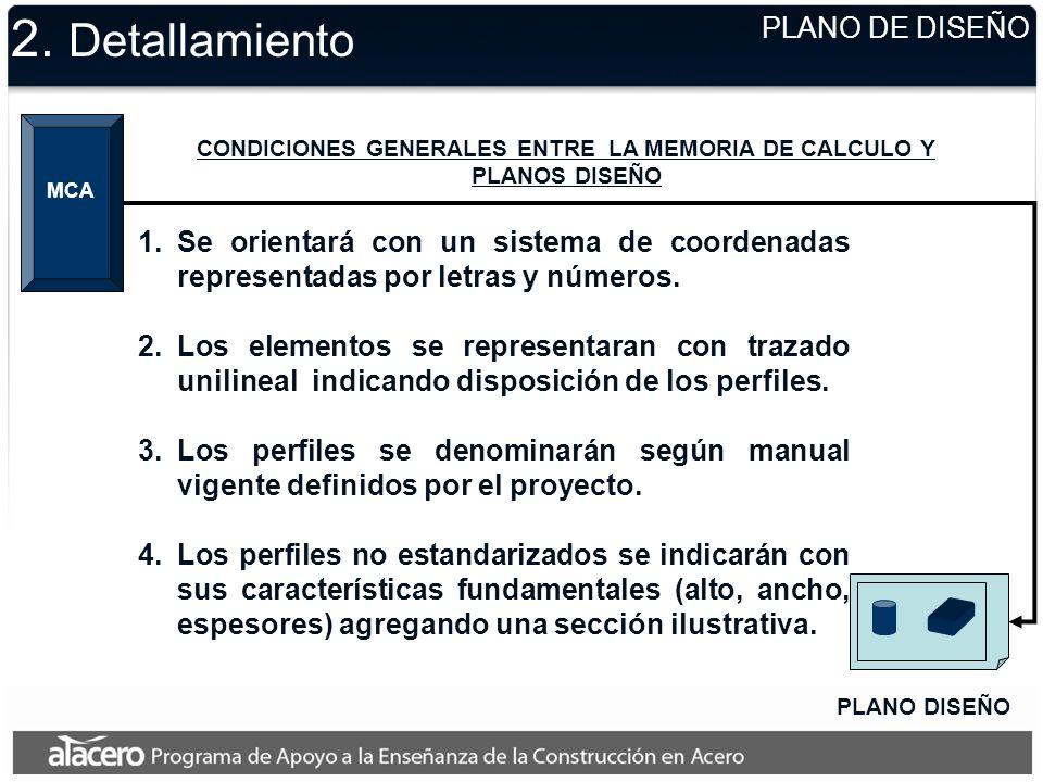 CONDICIONES GENERALES ENTRE LA MEMORIA DE CALCULO Y PLANOS DISEÑO
