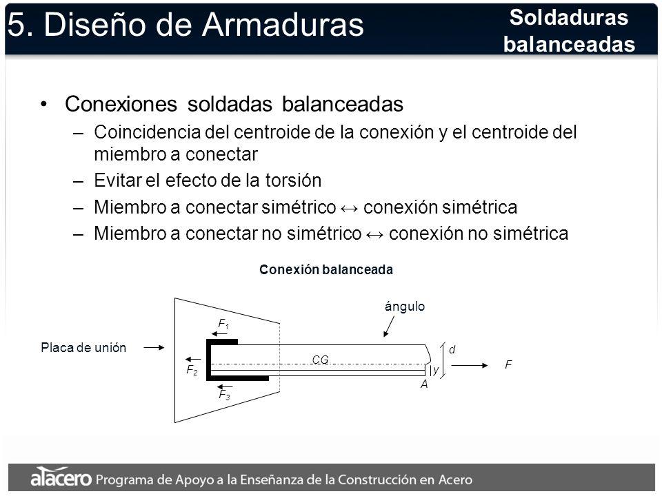 5. Diseño de Armaduras Soldaduras balanceadas