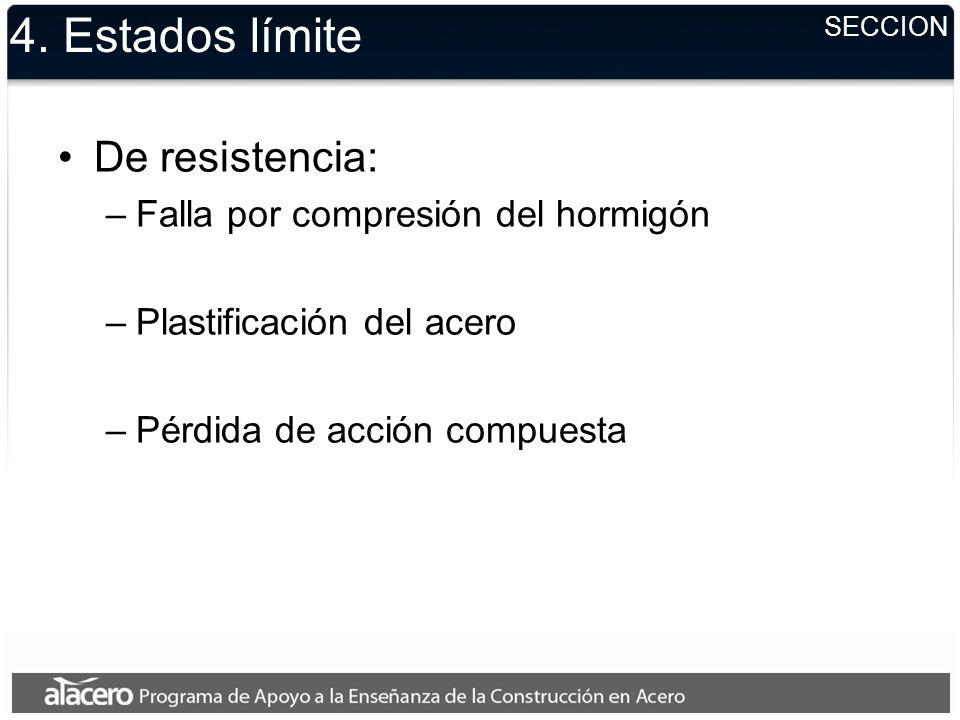 4. Estados límite De resistencia: Falla por compresión del hormigón