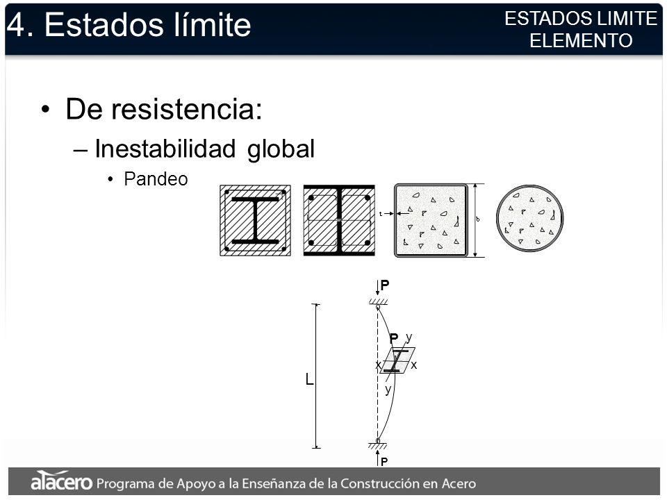 4. Estados límite De resistencia: Inestabilidad global ESTADOS LIMITE