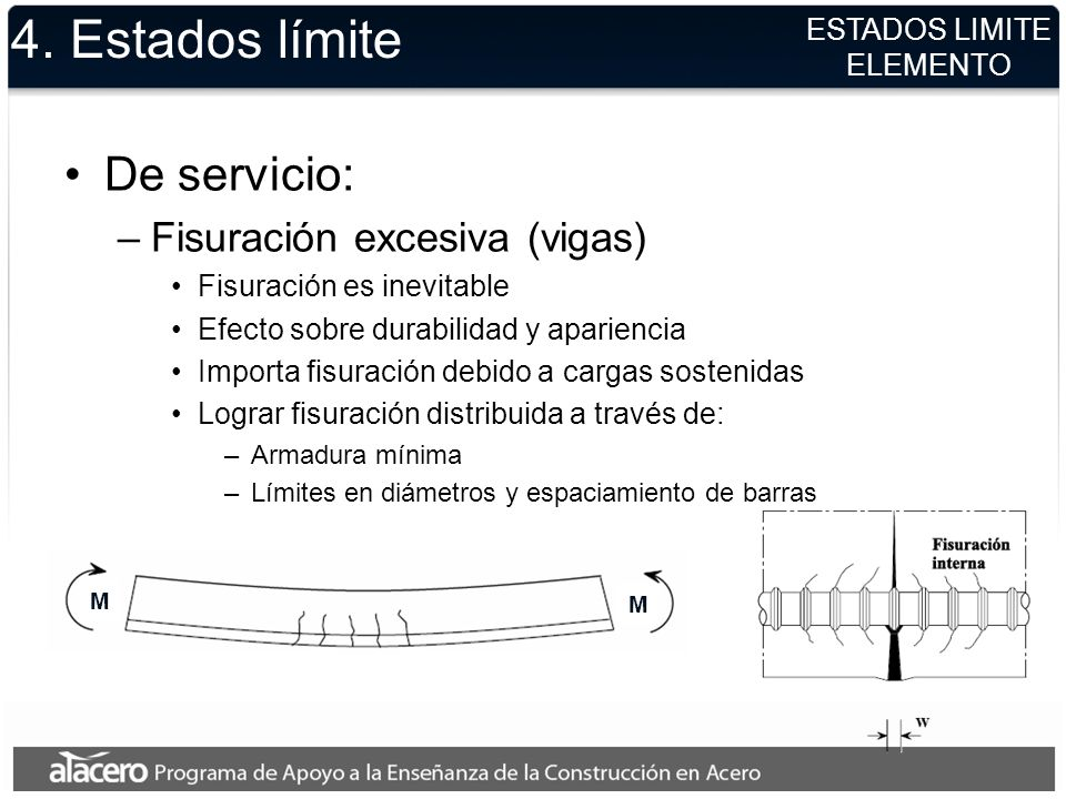 4. Estados límite De servicio: Fisuración excesiva (vigas)