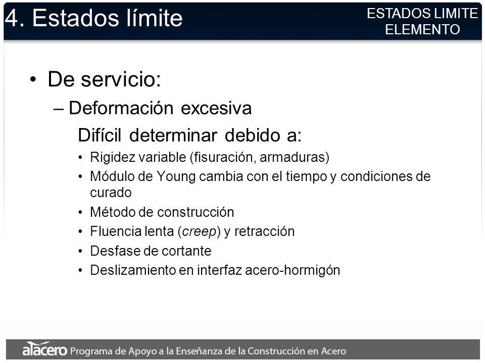 4. Estados límite De servicio: Deformación excesiva
