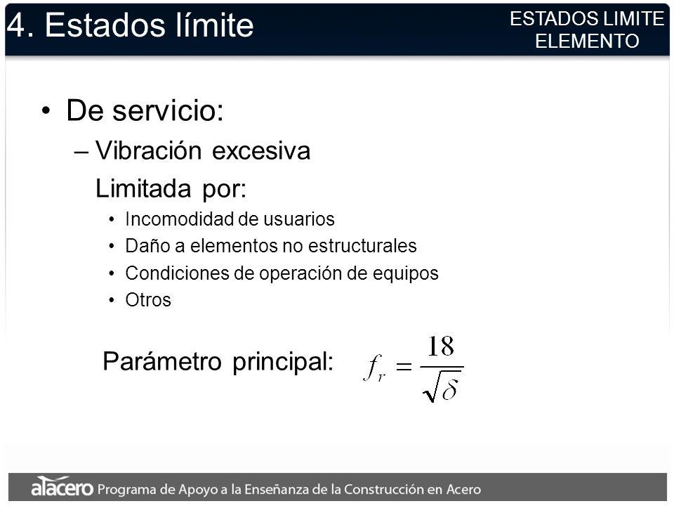 4. Estados límite De servicio: Vibración excesiva Limitada por: