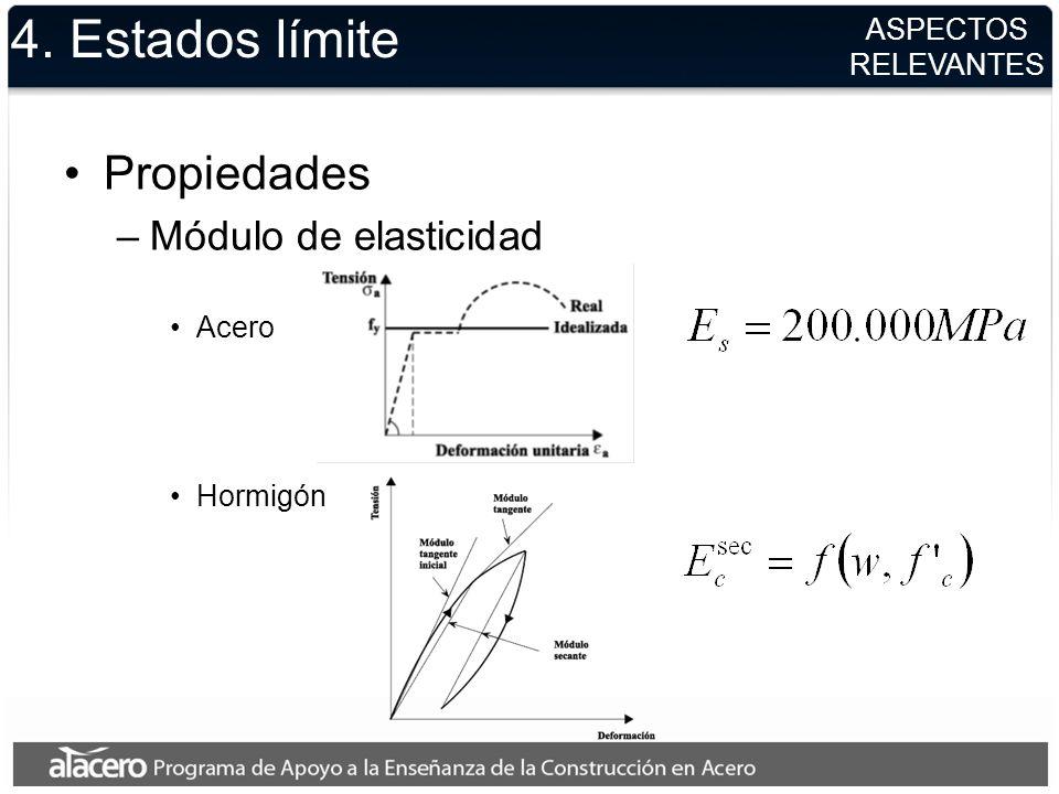 4. Estados límite Propiedades Módulo de elasticidad ASPECTOS