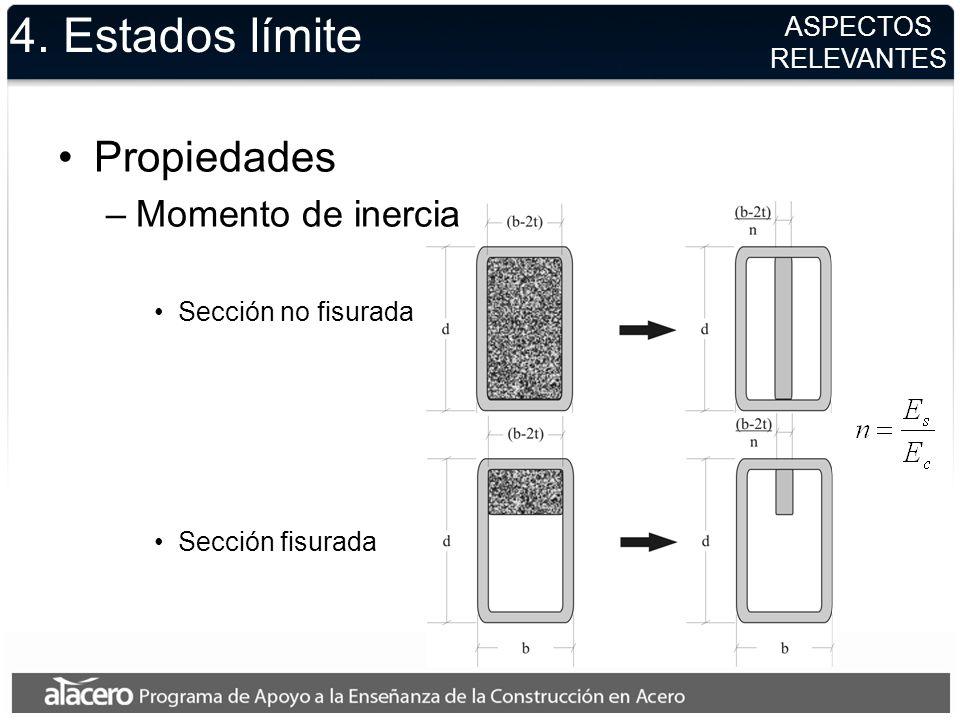 4. Estados límite Propiedades Momento de inercia ASPECTOS RELEVANTES
