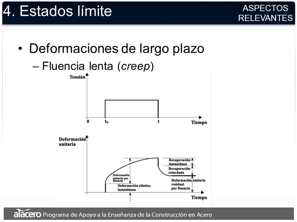 4. Estados límite Deformaciones de largo plazo Fluencia lenta (creep)