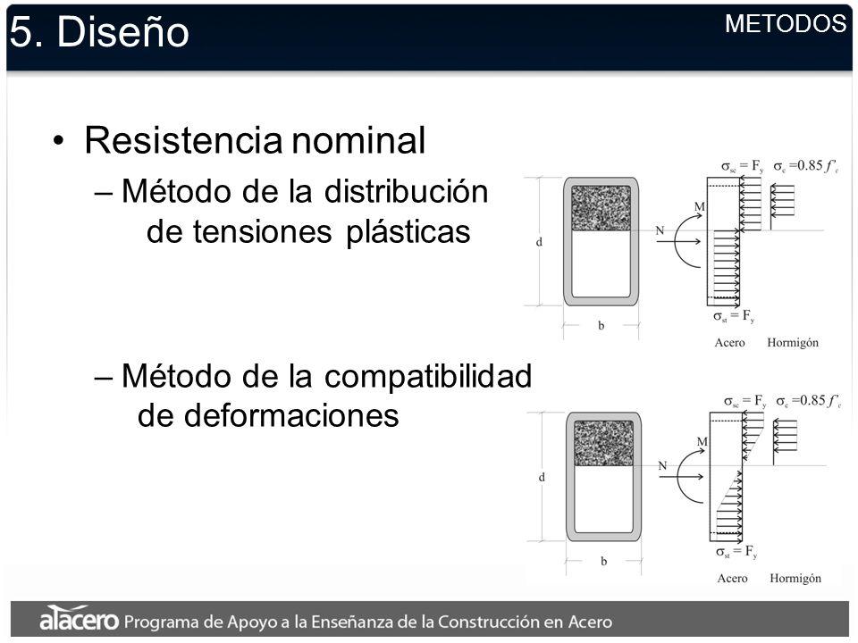 5. Diseño Resistencia nominal