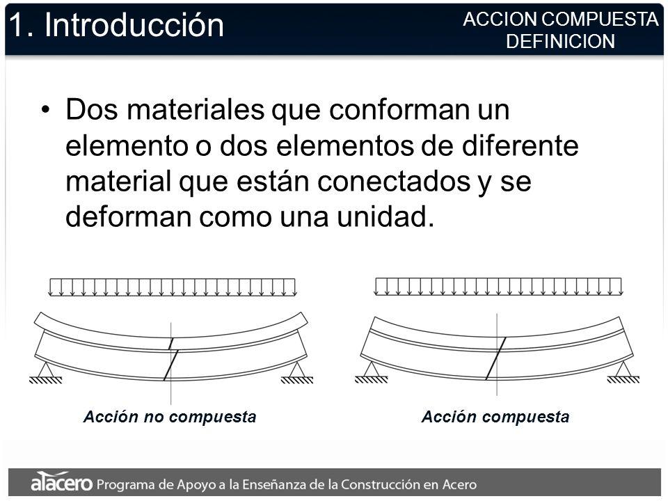 1. Introducción ACCION COMPUESTA. DEFINICION.