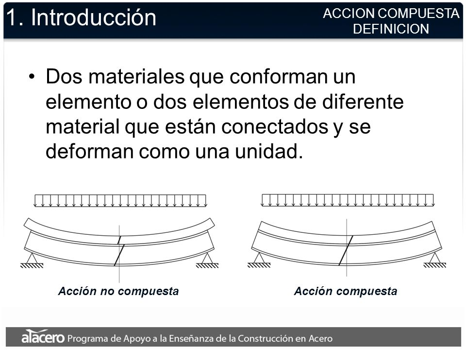 1. IntroducciónACCION COMPUESTA. DEFINICION.