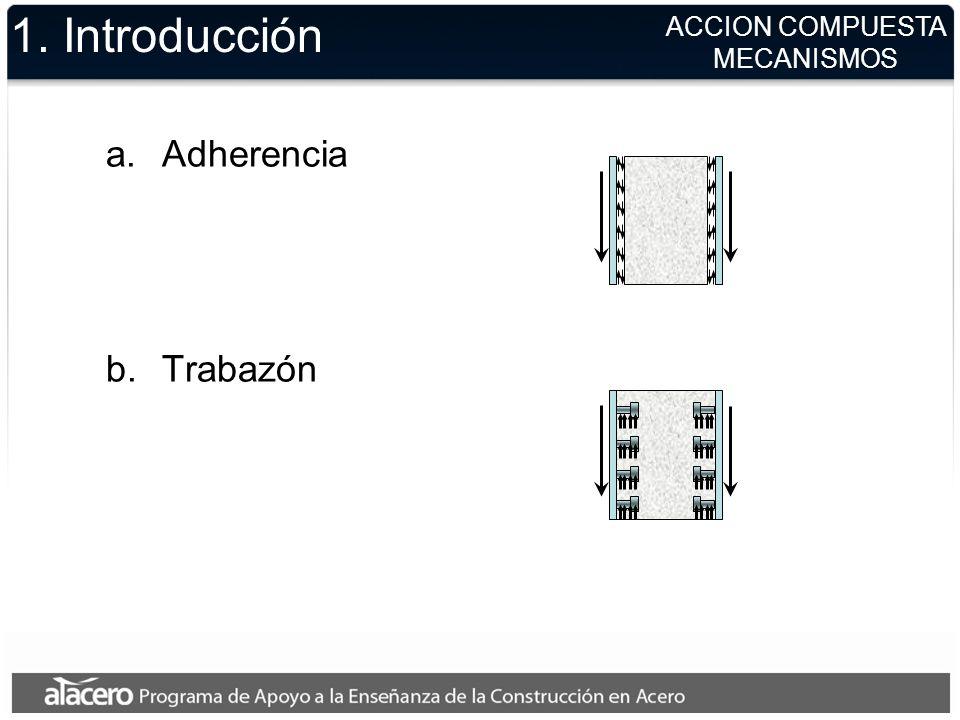 1. Introducción Adherencia Trabazón ACCION COMPUESTA MECANISMOS
