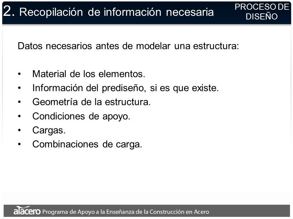 2. Recopilación de información necesaria