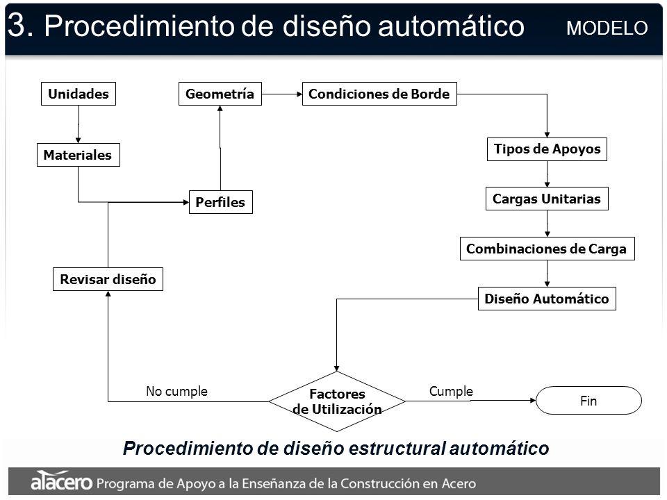 3. Procedimiento de diseño automático