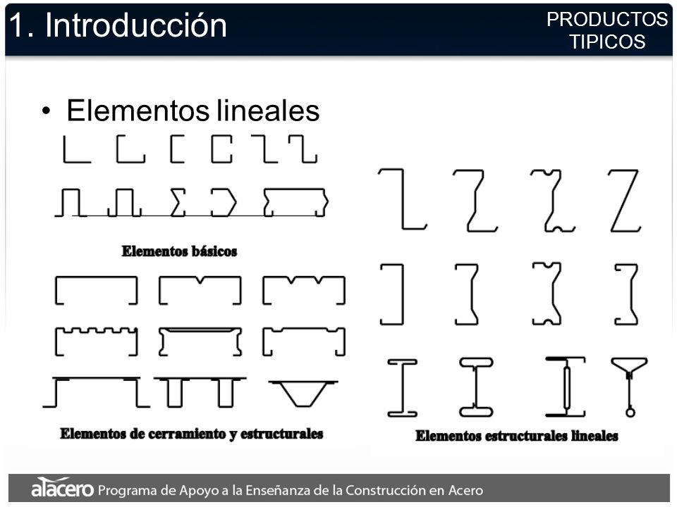 1. Introducción Elementos lineales PRODUCTOS TIPICOS